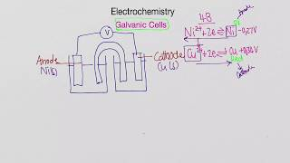 Nickel/Copper Galvanic Cell