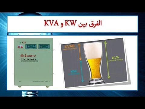 الفرق بين القدرة الكهربائية KW و KVA  والتحويل بينهم I هيثم سعيد