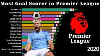 Who is all time premier league goal scorer