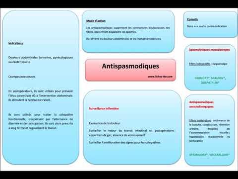 De hypotenseur chez les patients hypertendus