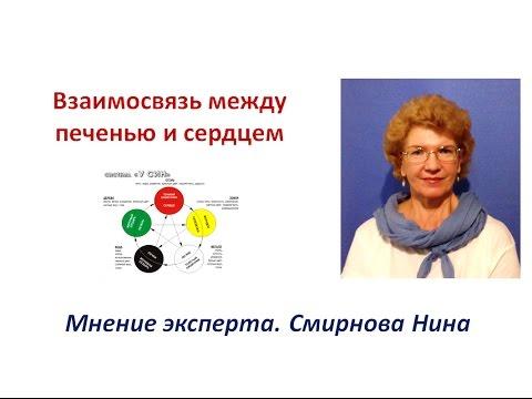 Интерлейкины гепатит с