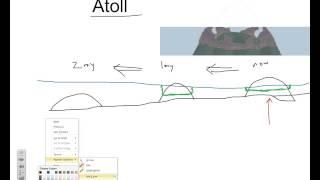 Seamount, Guyot, Atoll