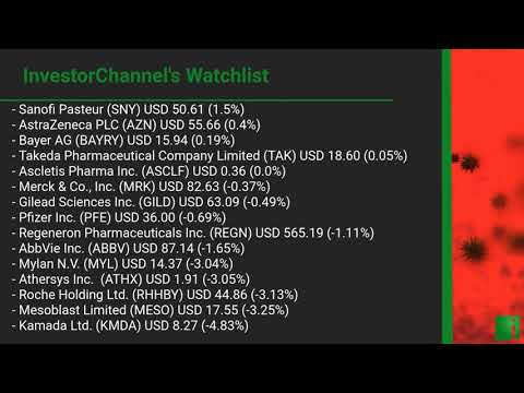 InvestorChannel's Covid-19 Watchlist Update for Wednesday, September 23, 2020, 16:30 EST