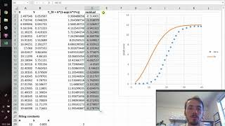 How To Fit Non-linear Equations In Excel Using Solver