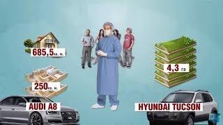 Лікарські таємниці: Як заробляють лікарі при низьких зарплатах?