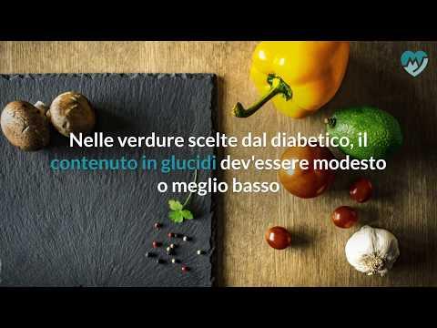 Polenta che può essere contenuto nel diabete di tipo 1