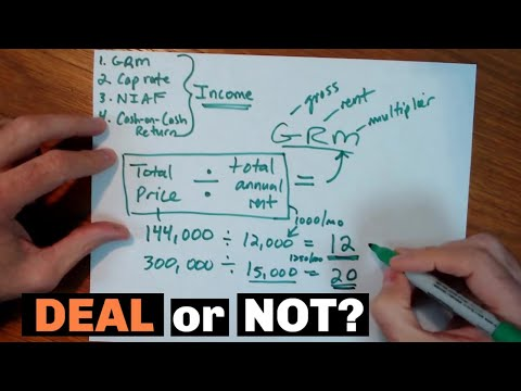 How to Analyze a Rental Property (No Calculators or Spreadsheets Needed!)