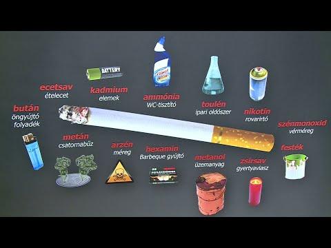 Cikkekben a dohányzás elleni küzdelem