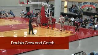 Backcourt Skills Development - Greg Heiar