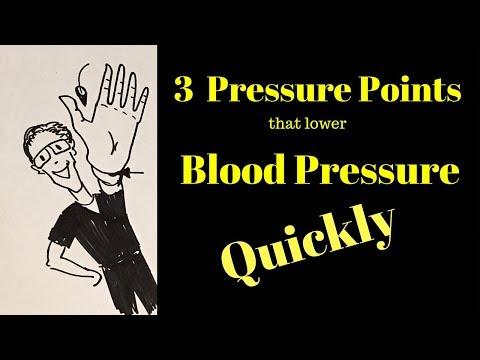 Alacsony hemoglobin hipertóniával
