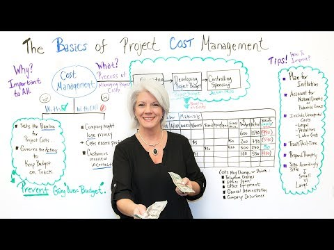The Basics of Project Cost Management - Project Management ...