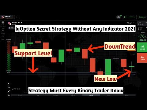 Jk akcijų pasirinkimo sandoriai