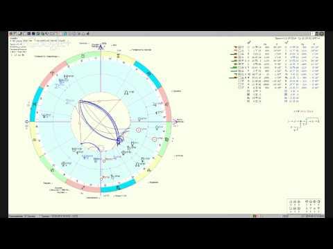 Астролог левин и его школа