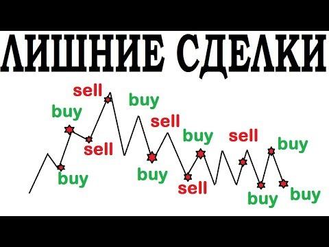 Опционы бинарные график
