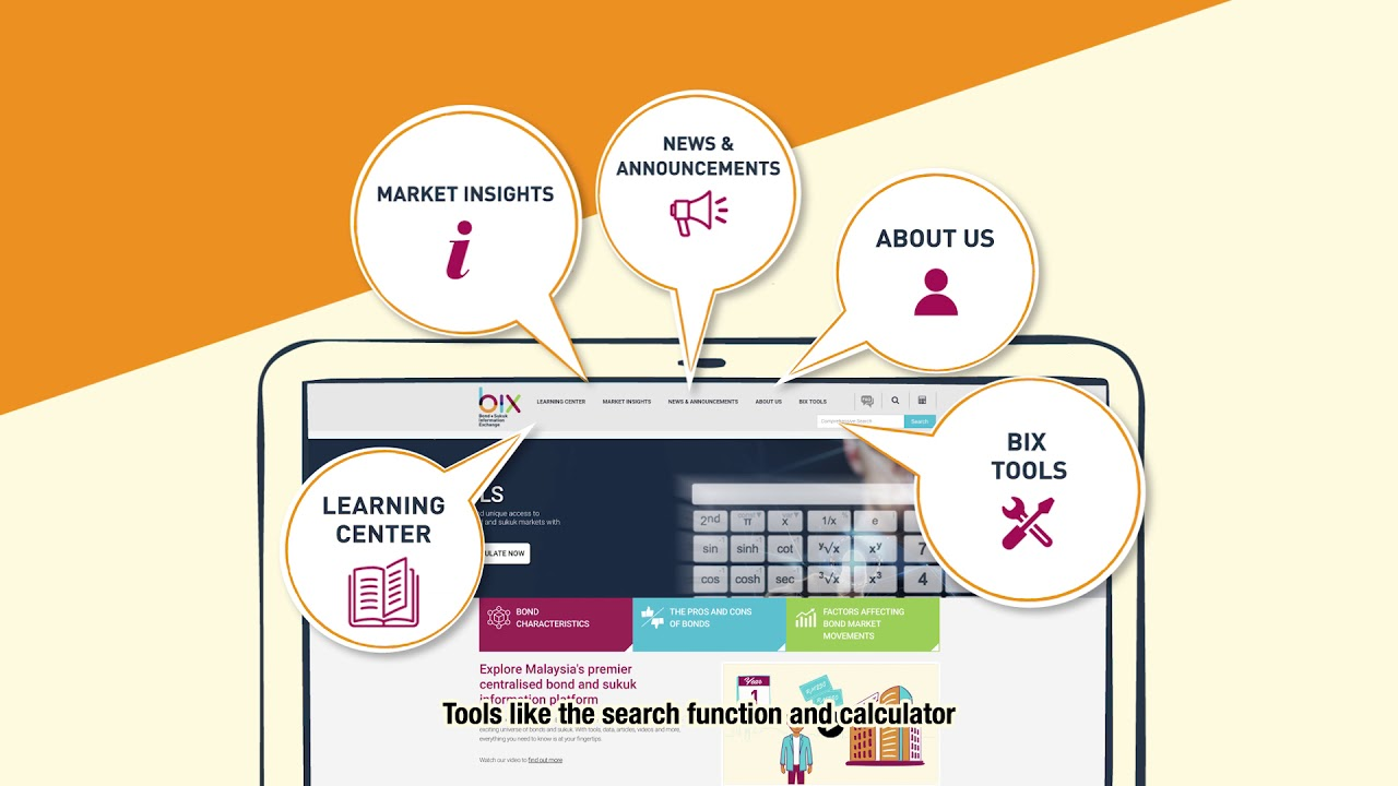 Malaysia's Premier Centralised Bond+Sukuk Information Platform | BIX
