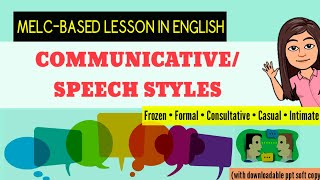 COMMUNICATIVE STYLES   ENGLISH MELC-BASED LESSON  (with PPT SOFT COPY )