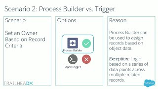 Process Builder or Apex Triggers – Choosing Between Salesforce Automation Tools