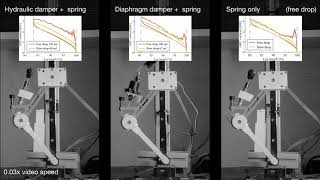 Effective Viscous Damping Enables Morphological Computation in Legged Locomotion