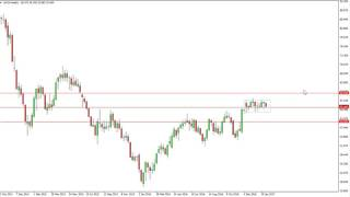 Oil Prices forecast for the week of February 20 2017, Technical Analysis