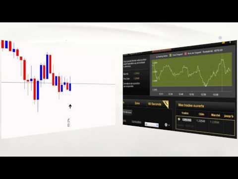 Taikymas prekybos signalams