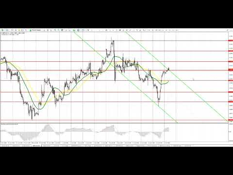 InstaForex Analytics:  16 шілдеге  EUR/USD GBP/USD видео-болжам