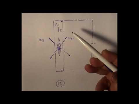ДЛR#418. Статическое электрическое поле. Введение