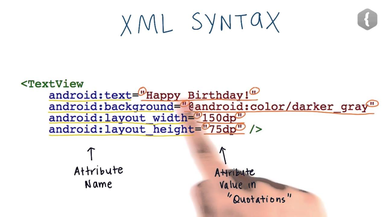 Синтаксис XML - 1