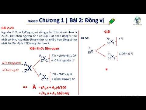 ✔ Hóa10  PP Xác định nhanh NTK trung bình của X (Chương 1 hóa 10)