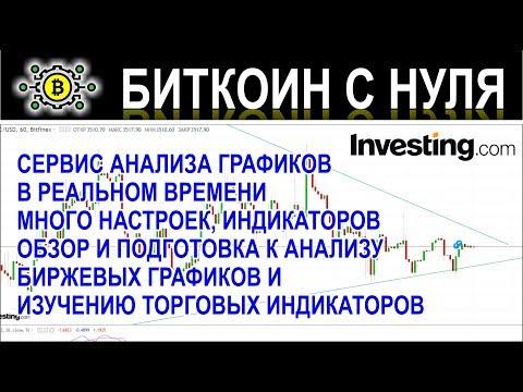 Брокер бинарных опционов гранд капитал