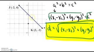 Deriving the Distance & Midpoint Formula