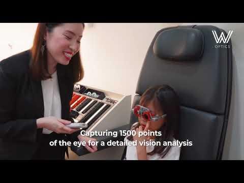Szemtechnika a látás javítására