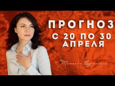 Любовный гороскоп для женщин водолеев на июнь