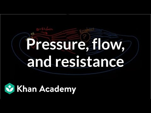 Putting It All Together Pressure Flow And Resistance Video Khan Academy