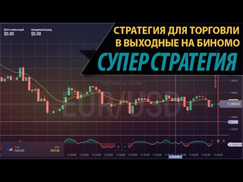 Iq option бинарный опцион вход