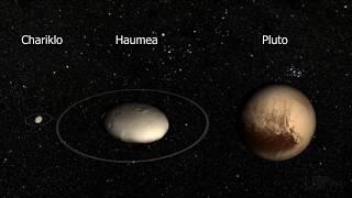 O anel de Haumea