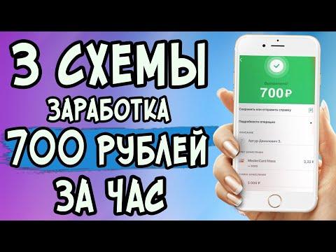 Работа в новосибирске дополнительный доход