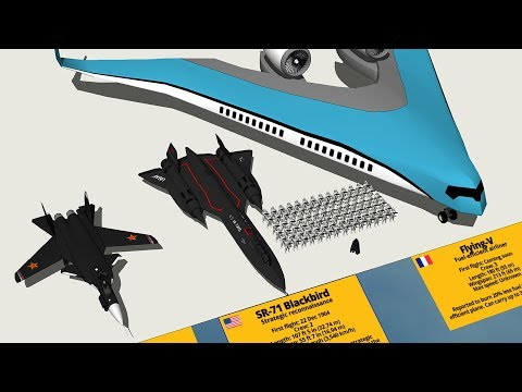 Crazy Looking Aircraft Type and Size Comparison 3D