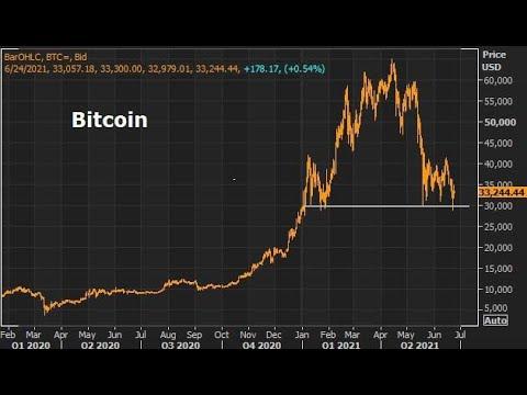 Bitcoin miner bestellen