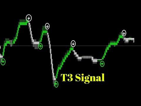 Come funziona il trading su forex