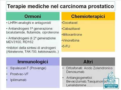 Sintomi della prostatite cronica