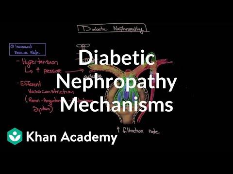 Médicaments diabète médicaments navires