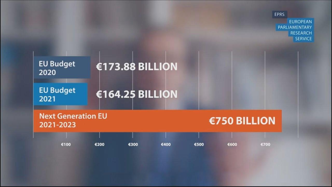 Οικονομική και δημοσιονομική προοπτική για την ΕΕ 2021