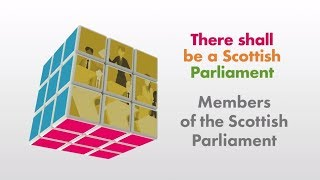 MSPs - Members of the Scottish Parliament