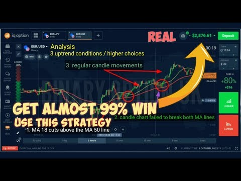 Best forex trading systems