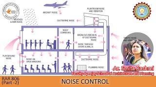 RAR 806 - Ar Smita Rashmi - PART 2 NOISE CONTROL