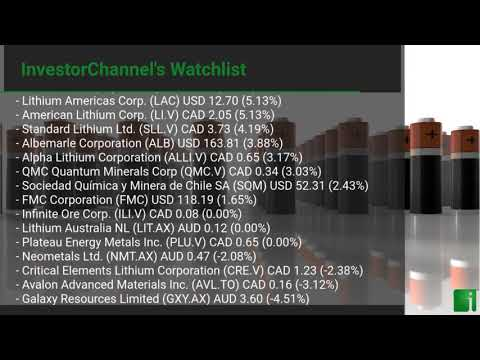 InvestorChannel's Lithium Watchlist Update for Friday, May ... Thumbnail