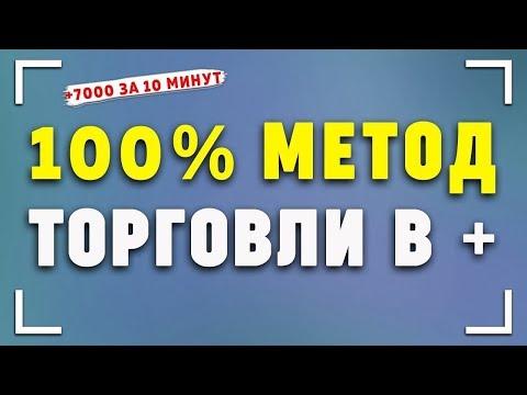 Стратегии бинарных опционов на минутных графиках видео