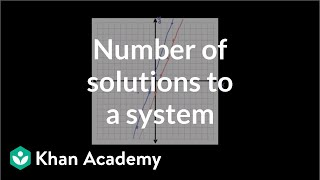 Solving systems by graphing 3
