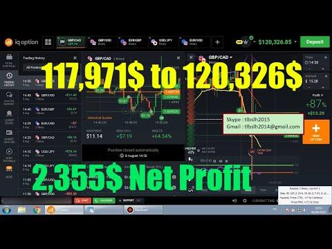 Internetes befektetésekkel pénzt kereső webhelyek