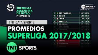 Así Está La Tabla De Los Promedios De La Superliga